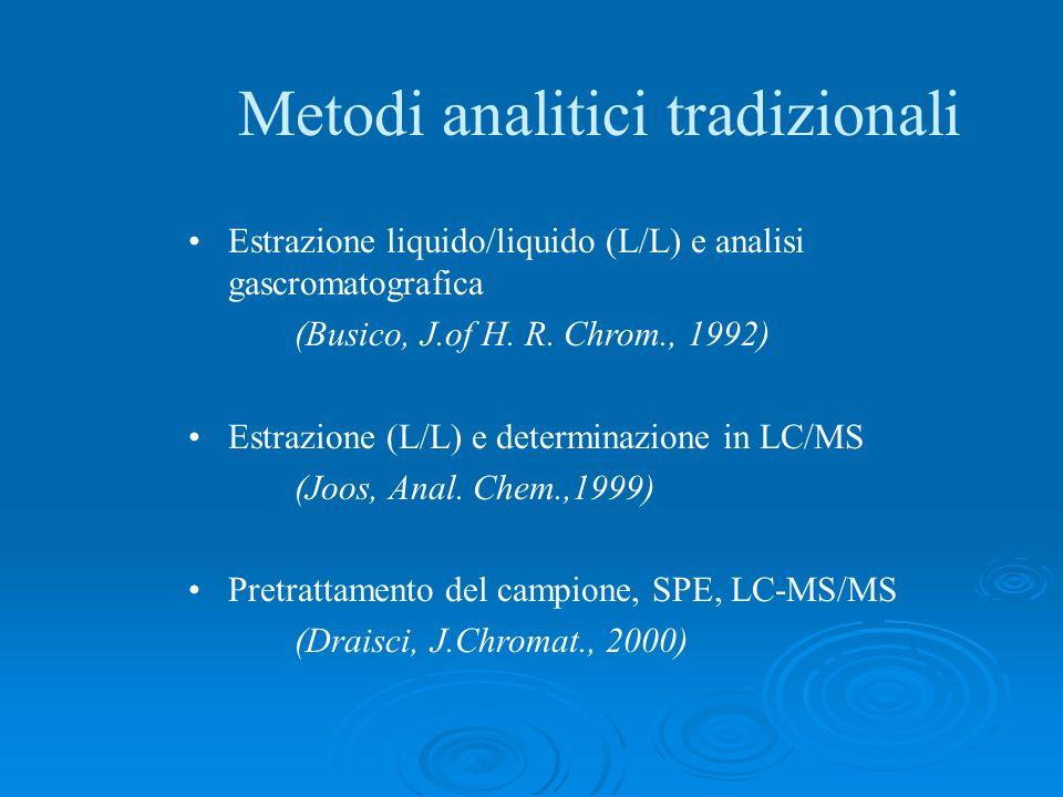 Metodi analitici tradizionali Estrazione liquido/liquido (L/L) e analisi gascromatografica (Busico, J.of H. R. Chrom., 1992) Estrazione (L/L) e determ