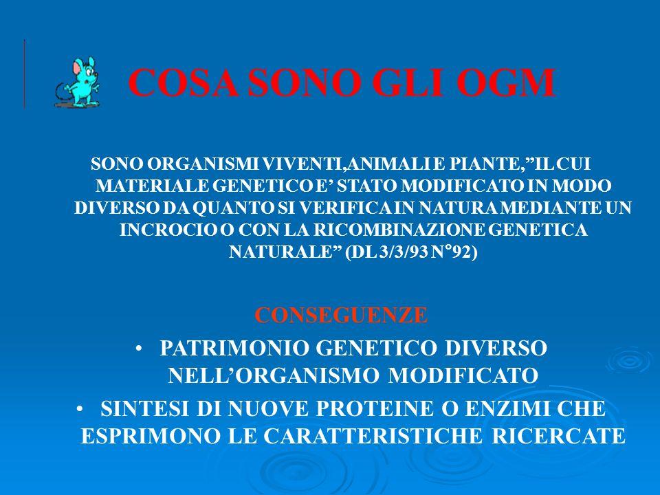 COSA SONO GLI OGM SONO ORGANISMI VIVENTI,ANIMALI E PIANTE,IL CUI MATERIALE GENETICO E STATO MODIFICATO IN MODO DIVERSO DA QUANTO SI VERIFICA IN NATURA