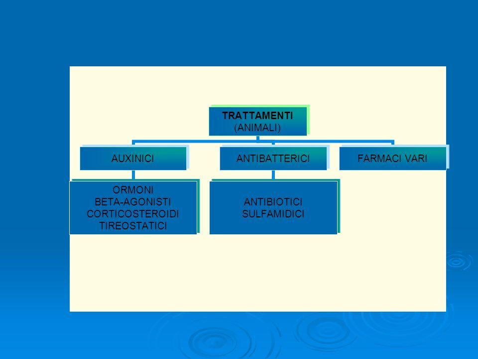 Spettrometria di massa tandem La Spettrometria di Massa MS/MS è una tecnica analitica potente ed altamente specifica Le molecole vengono ionizzate in una sorgente, che immette il flusso ionico nellanalizzatore Il sistema a quadrupoli seleziona le masse di interesse e le conduce al rivelatore (CEM) Questa tecnica consente di raggiungere livelli di sensibilità elevatissimi, quindi risulta essere particolarmente adatta per la ricerca di residui in tracce