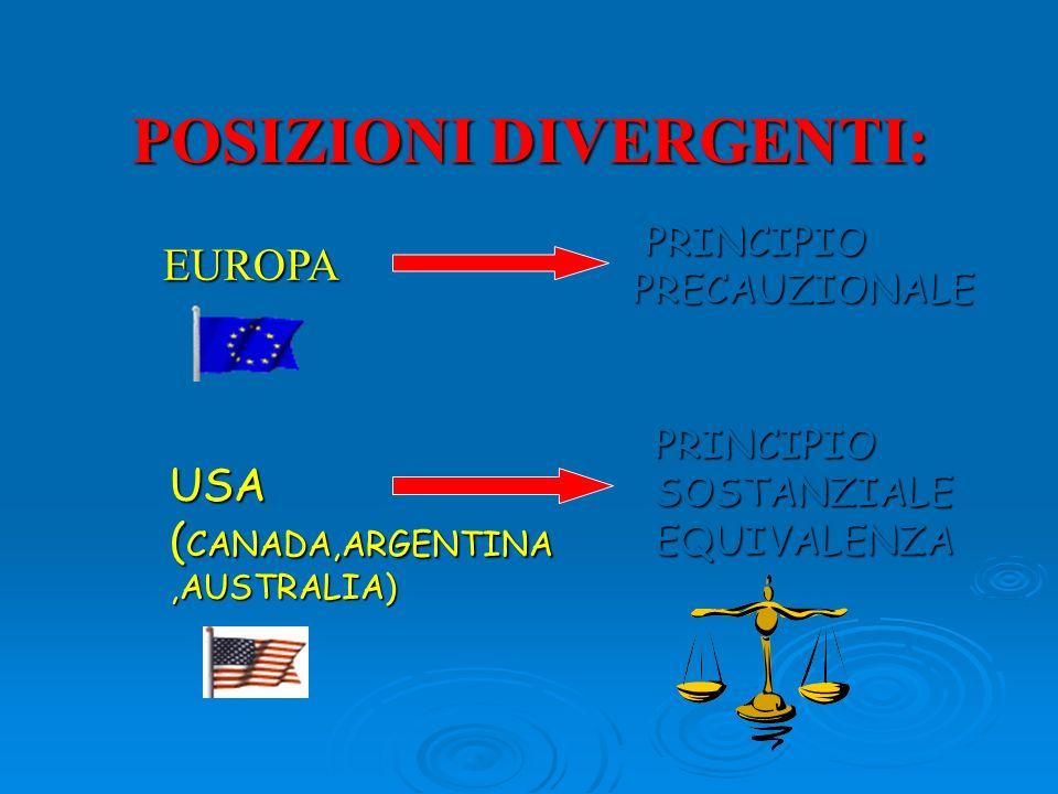 POSIZIONI DIVERGENTI: EUROPA PRINCIPIO PRECAUZIONALE USA ( CANADA,ARGENTINA,AUSTRALIA) PRINCIPIO SOSTANZIALE EQUIVALENZA
