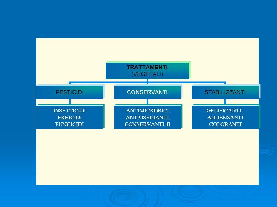 QUALI E QUANTI SONO IN COMMERCIO RESISTENZA A DISERBANTI (MAIS,SOIA,COLZA)RESISTENZA A DISERBANTI (MAIS,SOIA,COLZA) RESISTENZA AGLI INSETTI (PATATA,POMODORO)RESISTENZA AGLI INSETTI (PATATA,POMODORO) PRODUZIONE GRASSI INSATURI (COLZA)PRODUZIONE GRASSI INSATURI (COLZA) RESISTENZA A FUNGHI: (TABACCO)RESISTENZA A FUNGHI: (TABACCO)