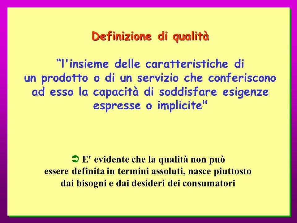 Definizione di qualità l insieme delle caratteristiche di un prodotto o di un servizio che conferiscono ad esso la capacità di soddisfare esigenze espresse o implicite E evidente che la qualità non può essere definita in termini assoluti, nasce piuttosto dai bisogni e dai desideri dei consumatori