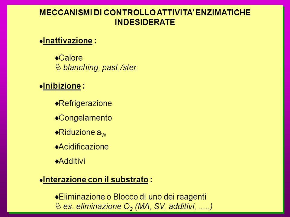 MECCANISMI DI CONTROLLO ATTIVITA ENZIMATICHE INDESIDERATE Inattivazione : Calore blanching, past./ster. Inibizione : Refrigerazione Congelamento Riduz