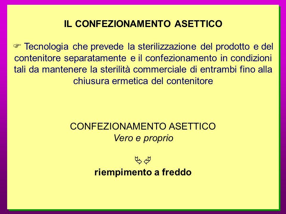 IL CONFEZIONAMENTO ASETTICO Tecnologia che prevede la sterilizzazione del prodotto e del contenitore separatamente e il confezionamento in condizioni
