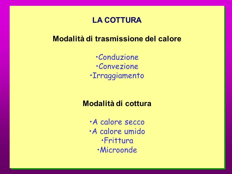 LA COTTURA Modalità di trasmissione del calore Conduzione Convezione Irraggiamento Modalità di cottura A calore secco A calore umido Frittura Microond