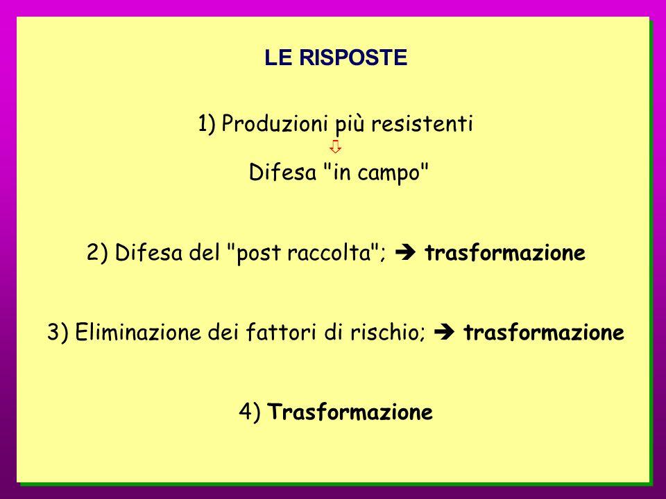 LE RISPOSTE 1) Produzioni più resistenti Difesa