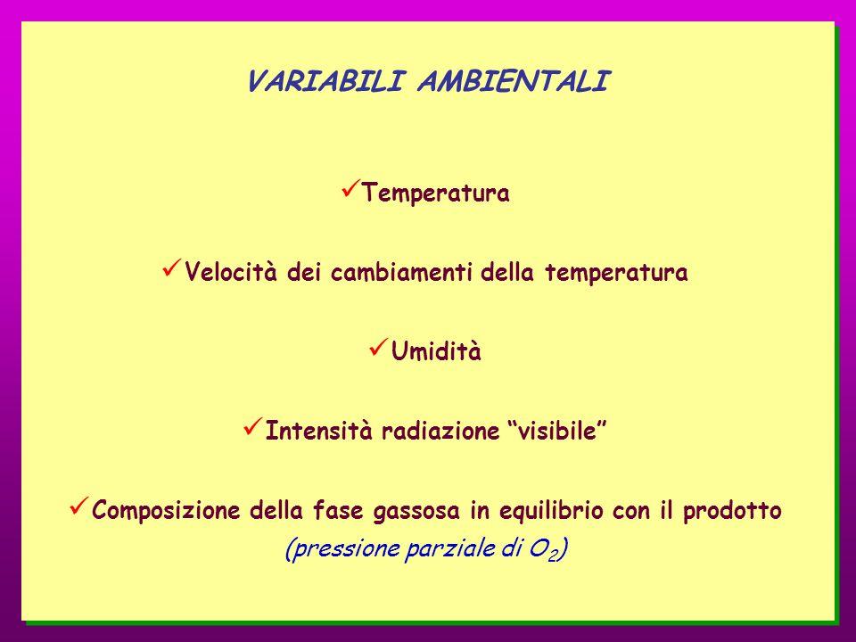 VARIABILI AMBIENTALI Temperatura Velocità dei cambiamenti della temperatura Umidità Intensità radiazione visibile Composizione della fase gassosa in e