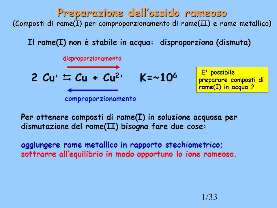 1/33 Preparazione dellossido rameoso (Composti di rame(I) per comproporzionamento di rame(II) e rame metallico) Il rame(I) non è stabile in acqua: disproporziona (dismuta) 2 Cu + Cu + Cu 2+ K=~10 6 Per ottenere composti di rame(I) in soluzione acquosa per dismutazione del rame(II) bisogna fare due cose: aggiungere rame metallico in rapporto stechiometrico; sottrarre allequilibrio in modo opportuno lo ione rameoso.