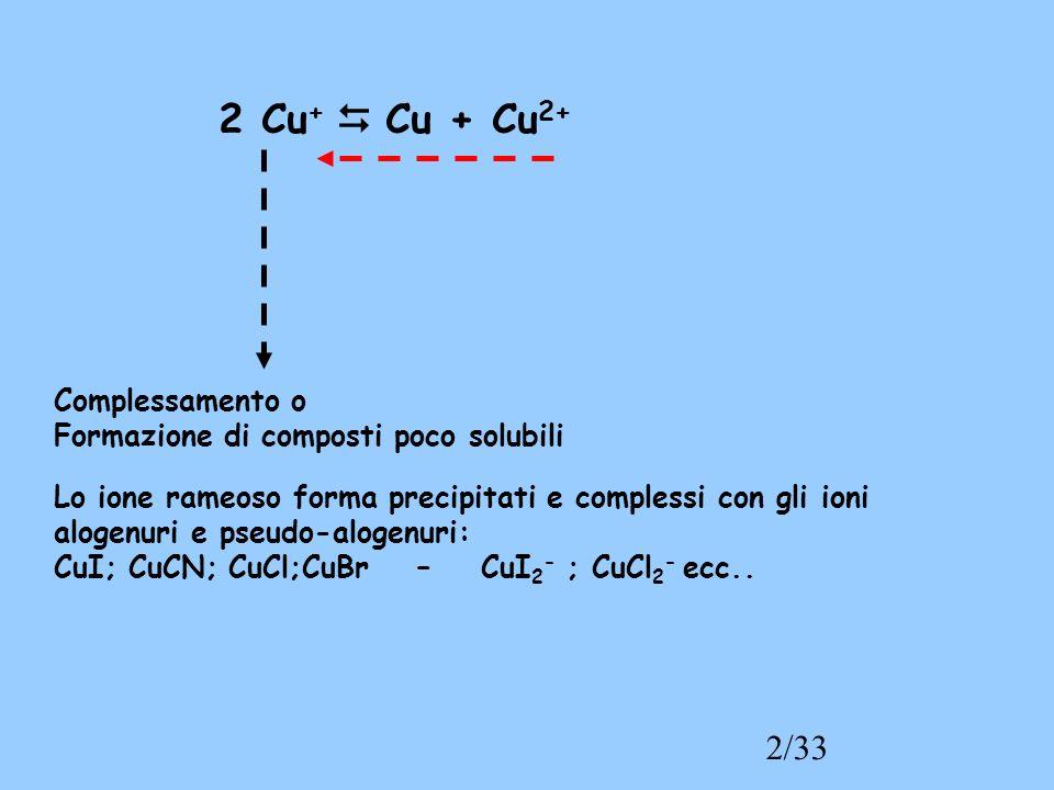 2/33 2 Cu + Cu + Cu 2+ Complessamento o Formazione di composti poco solubili Lo ione rameoso forma precipitati e complessi con gli ioni alogenuri e pseudo-alogenuri: CuI; CuCN; CuCl;CuBr – CuI 2 - ; CuCl 2 - ecc..