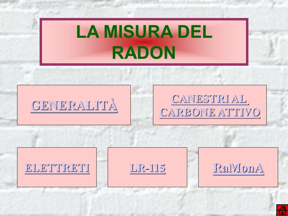 LA MISURA DEL RADON GENERALITÀ CANESTRI AL CANESTRI AL CARBONE ATTIVO CARBONE ATTIVO ELETTRETI LR-115 RaMonA