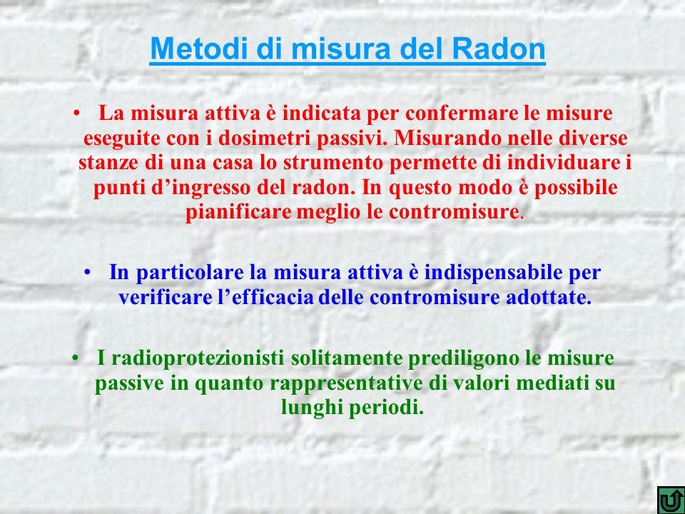 Metodi di misura del Radon La misura attiva è indicata per confermare le misure eseguite con i dosimetri passivi.