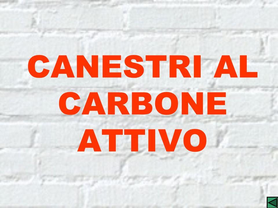 CANESTRI AL CARBONE ATTIVO