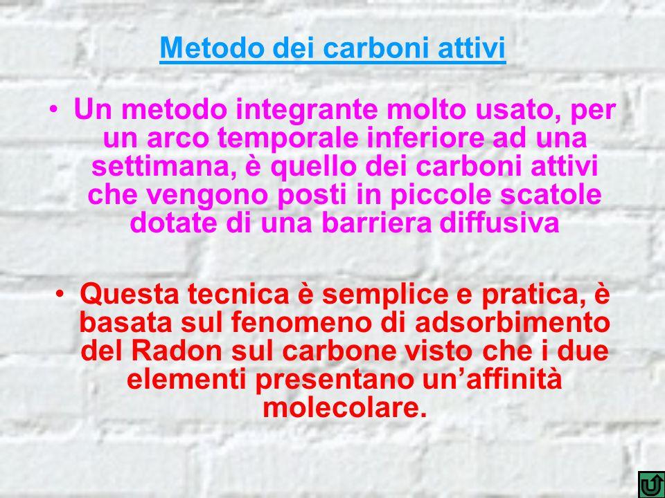 Metodo dei carboni attivi Un metodo integrante molto usato, per un arco temporale inferiore ad una settimana, è quello dei carboni attivi che vengono posti in piccole scatole dotate di una barriera diffusiva Questa tecnica è semplice e pratica, è basata sul fenomeno di adsorbimento del Radon sul carbone visto che i due elementi presentano unaffinità molecolare.