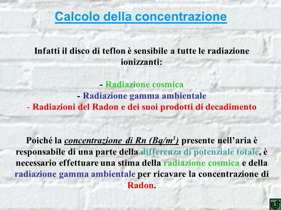 Calcolo della concentrazione Infatti il disco di teflon è sensibile a tutte le radiazione ionizzanti: - Radiazione cosmica - Radiazione gamma ambientale - Radiazioni del Radon e dei suoi prodotti di decadimento Poiché la concentrazione di Rn (Bq/m 3 ) presente nellaria è responsabile di una parte della differenza di potenziale totale, è necessario effettuare una stima della radiazione cosmica e della radiazione gamma ambientale per ricavare la concentrazione di Radon.