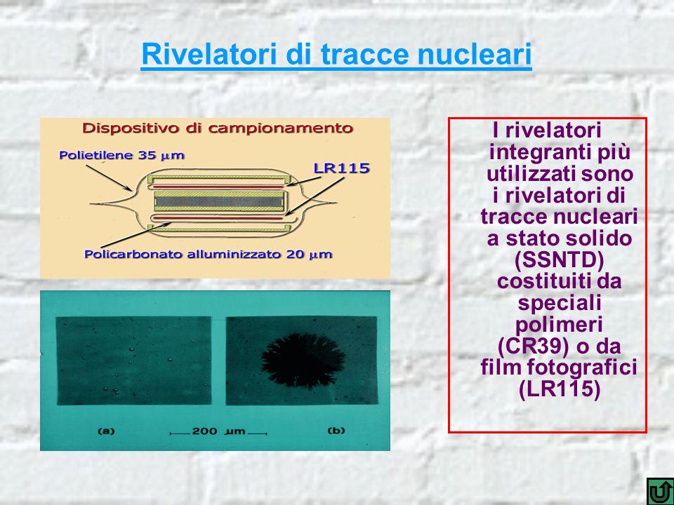 Rivelatori di tracce nucleari I rivelatori integranti più utilizzati sono i rivelatori di tracce nucleari a stato solido (SSNTD) costituiti da speciali polimeri (CR39) o da film fotografici (LR115)