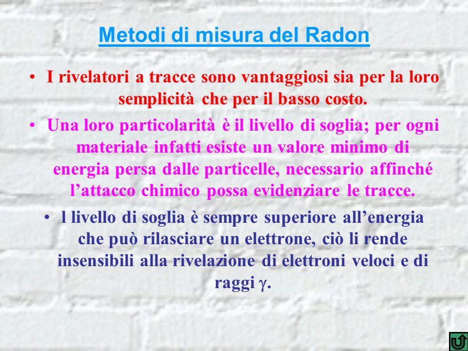 Metodi di misura del Radon I rivelatori a tracce sono vantaggiosi sia per la loro semplicità che per il basso costo. Una loro particolarità è il livel