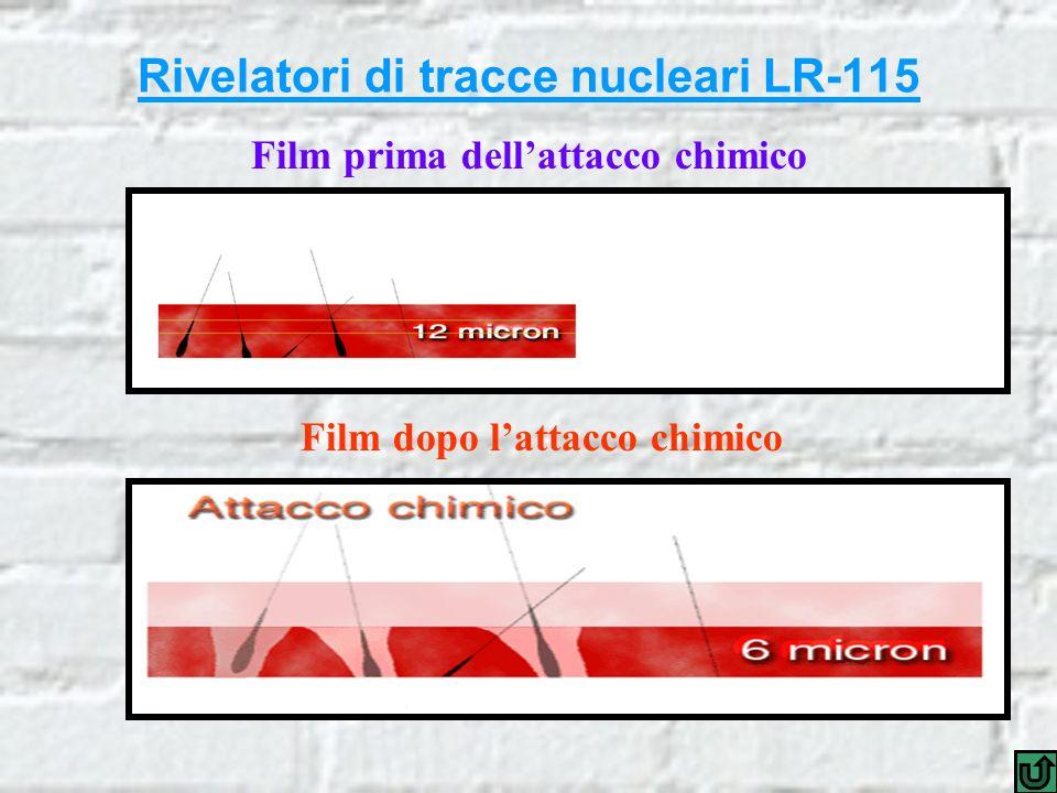 Rivelatori di tracce nucleari LR-115 Film prima dellattacco chimico Film dopo lattacco chimico