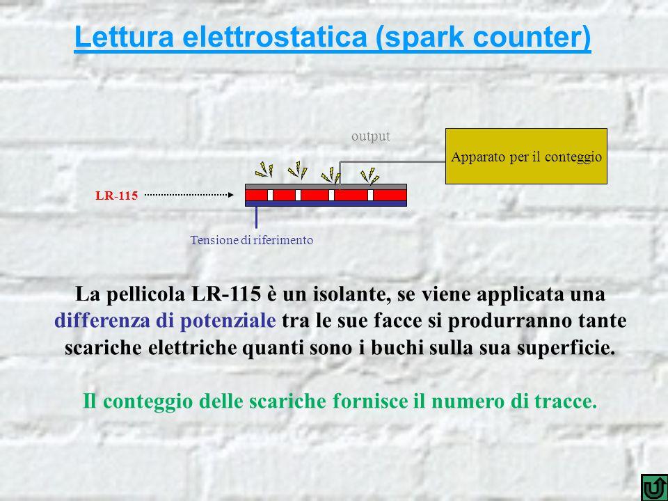 Tensione di riferimento LR-115 output Lettura elettrostatica (spark counter) La pellicola LR-115 è un isolante, se viene applicata una differenza di potenziale tra le sue facce si produrranno tante scariche elettriche quanti sono i buchi sulla sua superficie.