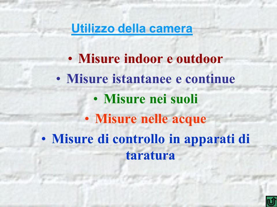 Utilizzo della camera Misure indoor e outdoor Misure istantanee e continue Misure nei suoli Misure nelle acque Misure di controllo in apparati di taratura