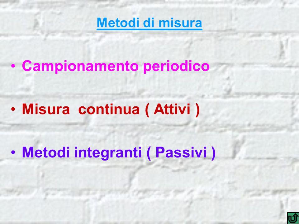 Metodi di misura Campionamento periodico Misura continua ( Attivi ) Metodi integranti ( Passivi )
