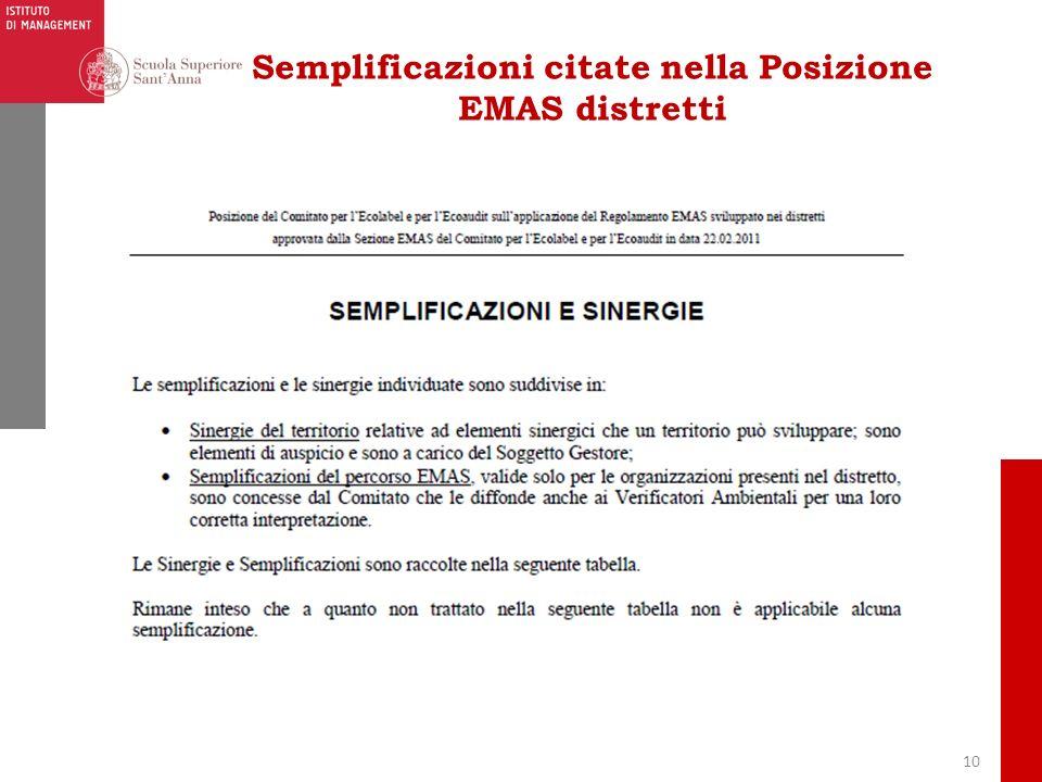 10 Semplificazioni citate nella Posizione EMAS distretti