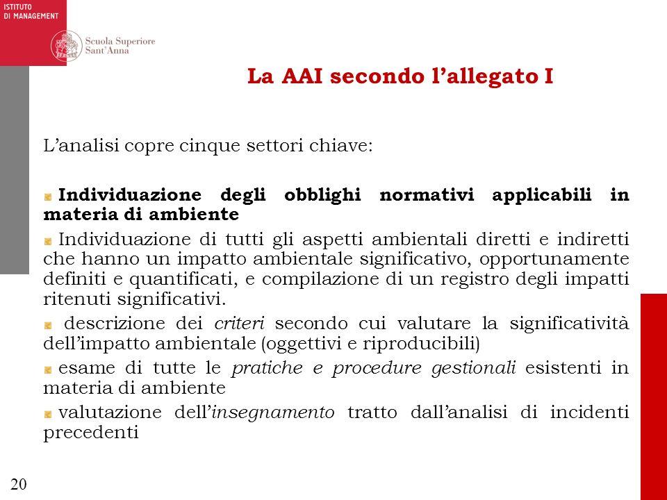 20 La AAI secondo lallegato I Lanalisi copre cinque settori chiave: Individuazione degli obblighi normativi applicabili in materia di ambiente Individ