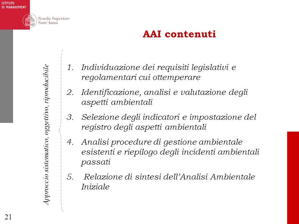 21 AAI contenuti 1.Individuazione dei requisiti legislativi e regolamentari cui ottemperare 2.Identificazione, analisi e valutazione degli aspetti amb