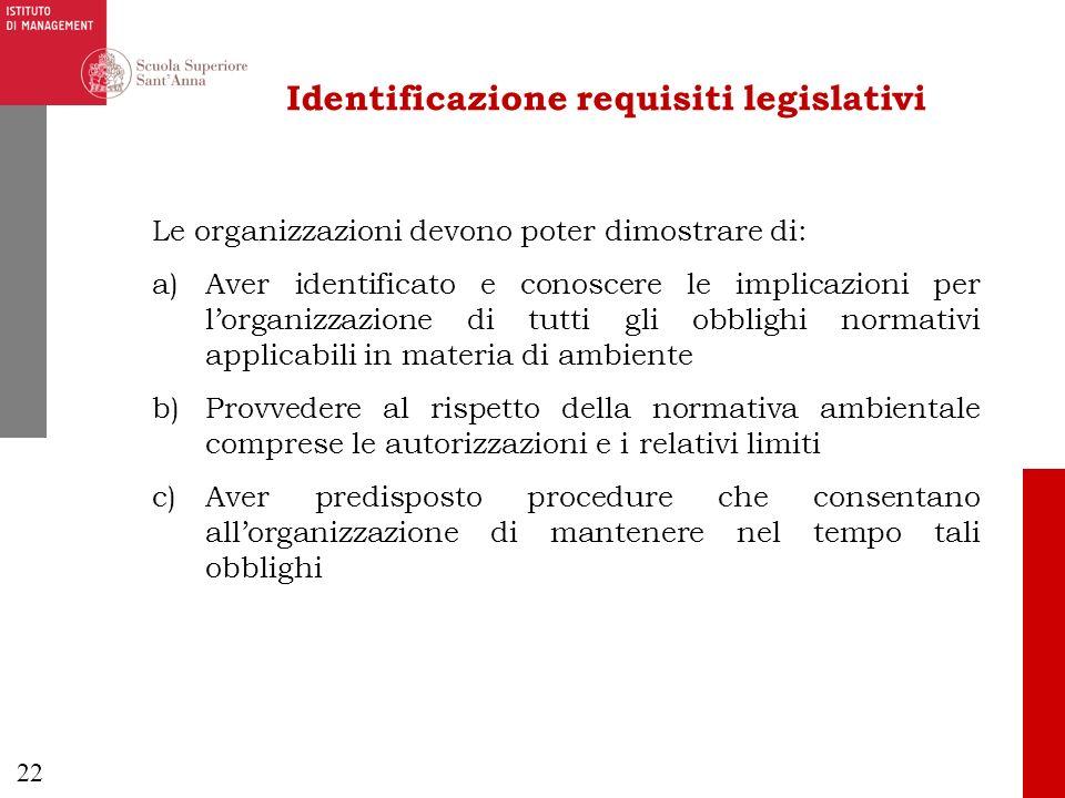 22 Identificazione requisiti legislativi Le organizzazioni devono poter dimostrare di: a)Aver identificato e conoscere le implicazioni per lorganizzaz