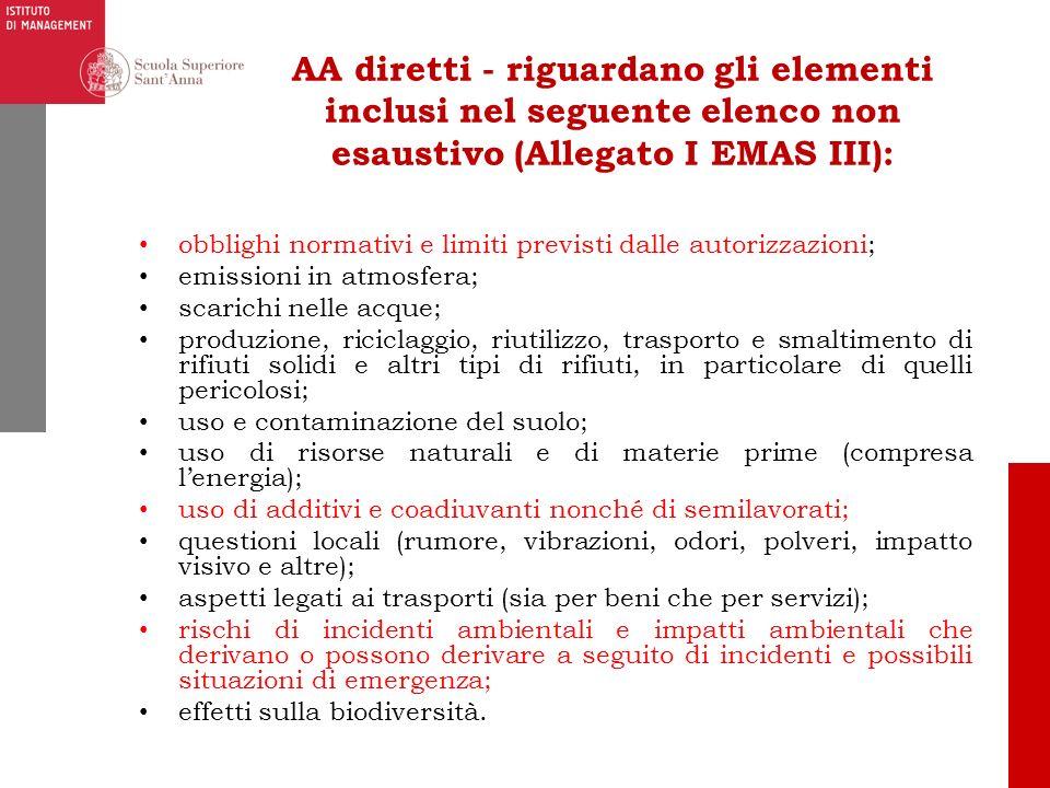 AA diretti - riguardano gli elementi inclusi nel seguente elenco non esaustivo (Allegato I EMAS III): obblighi normativi e limiti previsti dalle autor