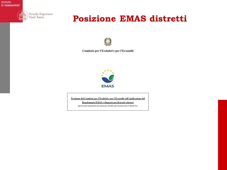 Posizione EMAS distretti