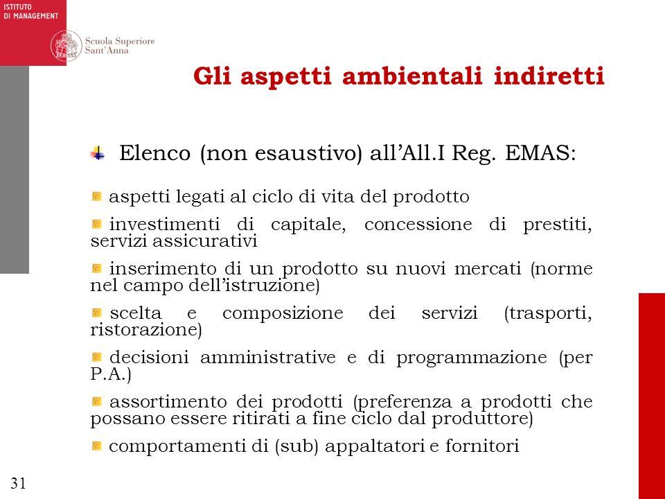 31 Elenco (non esaustivo) allAll.I Reg. EMAS: aspetti legati al ciclo di vita del prodotto investimenti di capitale, concessione di prestiti, servizi