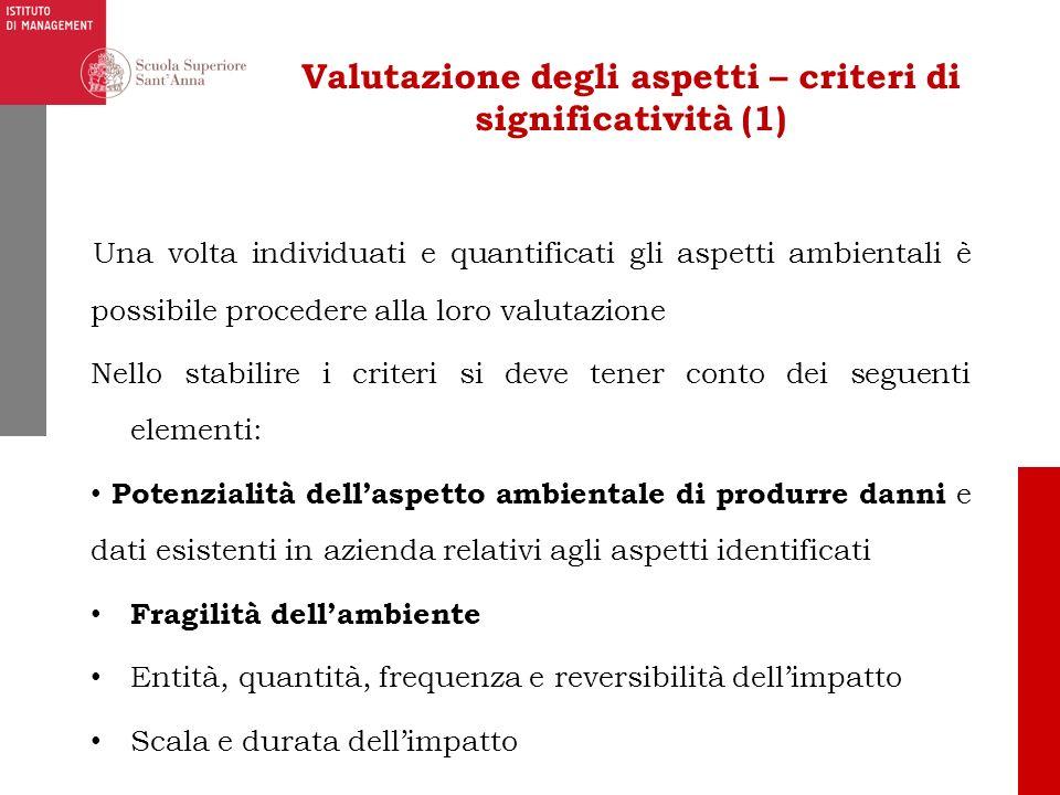 Valutazione degli aspetti – criteri di significatività (1) Una volta individuati e quantificati gli aspetti ambientali è possibile procedere alla loro