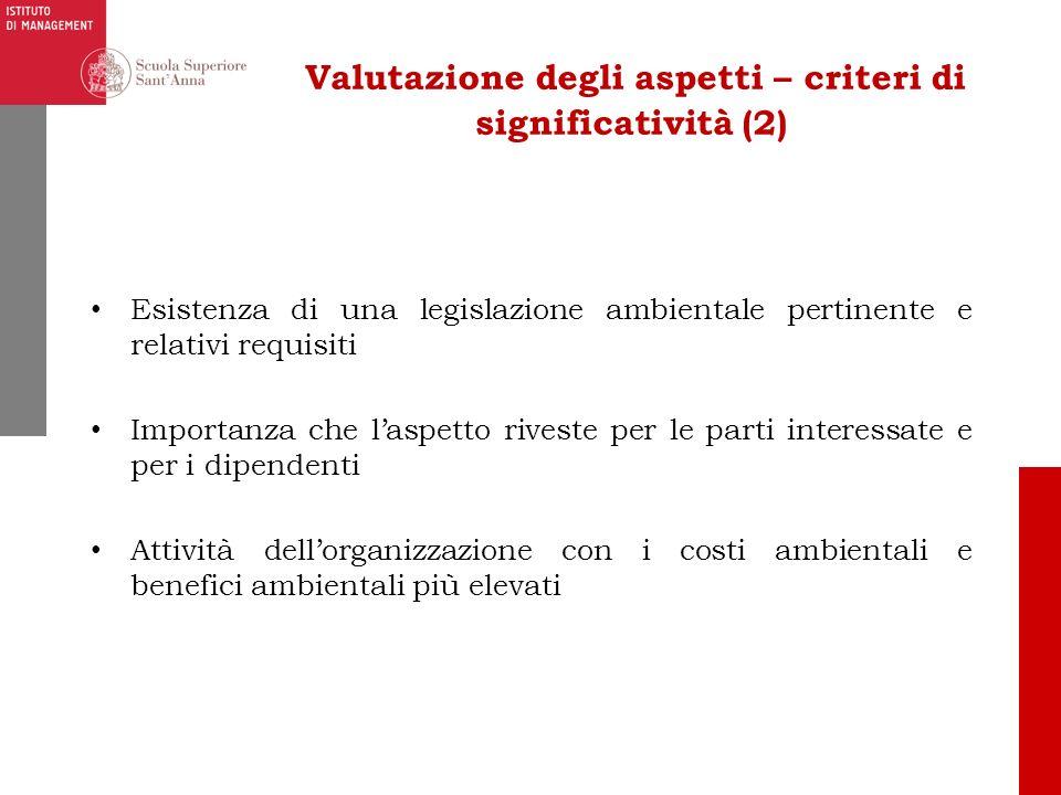 Valutazione degli aspetti – criteri di significatività (2) Esistenza di una legislazione ambientale pertinente e relativi requisiti Importanza che las