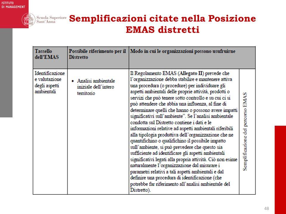 48 Semplificazioni citate nella Posizione EMAS distretti