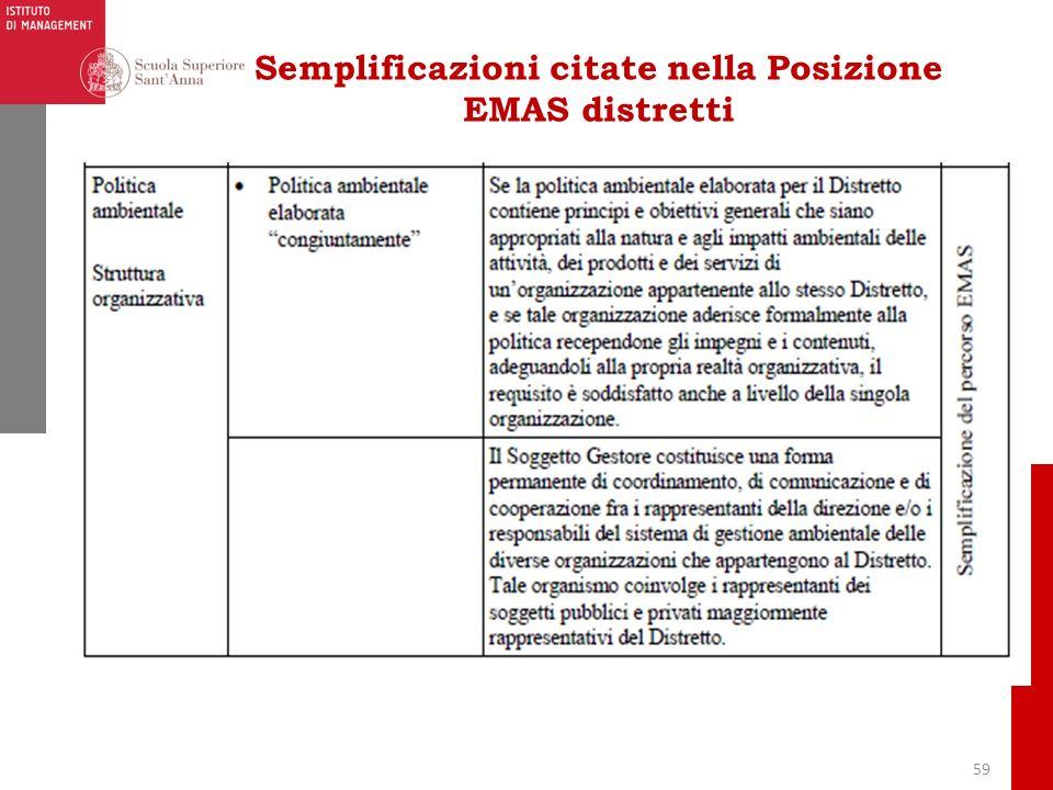 59 Semplificazioni citate nella Posizione EMAS distretti