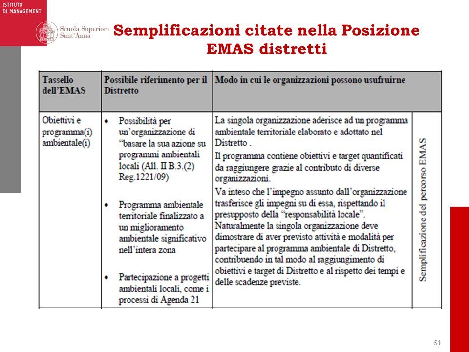 61 Semplificazioni citate nella Posizione EMAS distretti