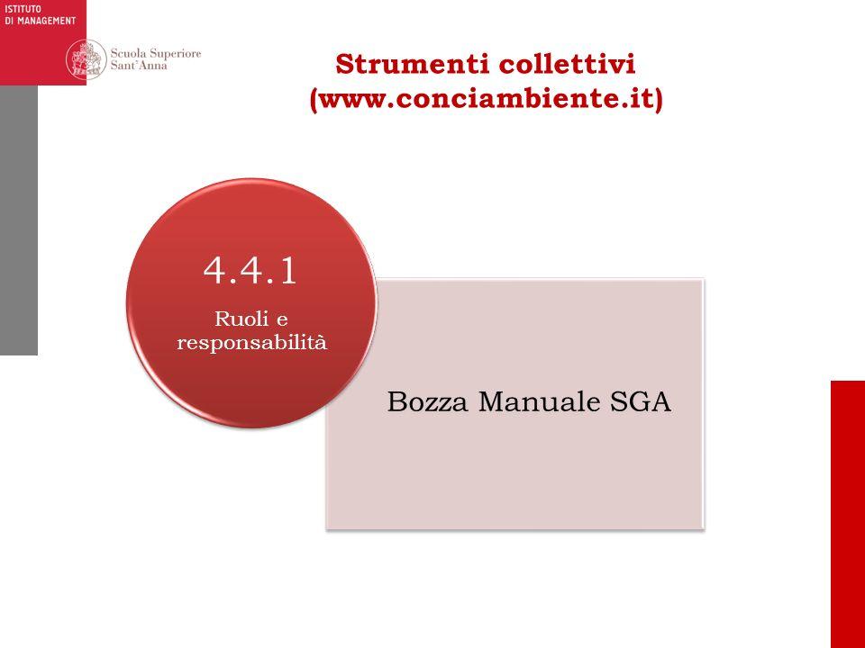 Bozza Manuale SGA 4.4.1 Ruoli e responsabilità Strumenti collettivi (www.conciambiente.it)
