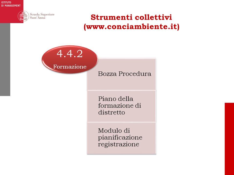 Bozza Procedura Piano della formazione di distretto Modulo di pianificazione registrazione 4.4.2 Formazione Strumenti collettivi (www.conciambiente.it