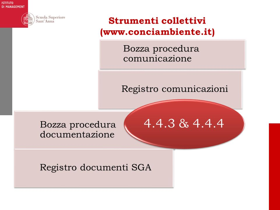 Strumenti collettivi (www.conciambiente.it) Bozza procedura comunicazione Registro comunicazioni Bozza procedura documentazione Registro documenti SGA