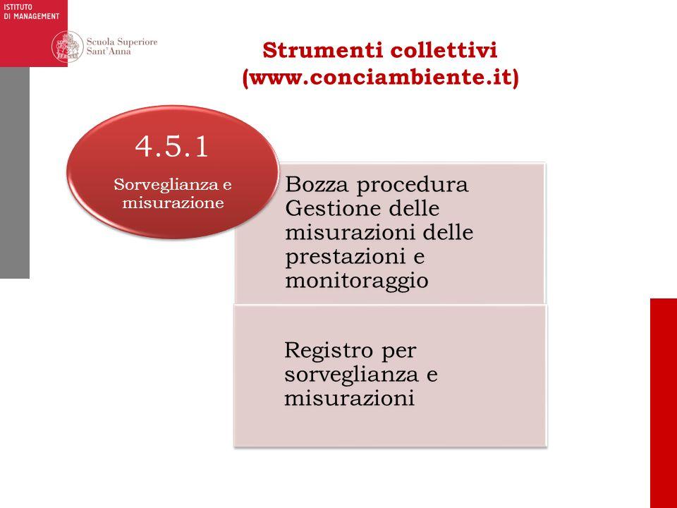 Bozza procedura Gestione delle misurazioni delle prestazioni e monitoraggio Registro per sorveglianza e misurazioni 4.5.1 Sorveglianza e misurazione S