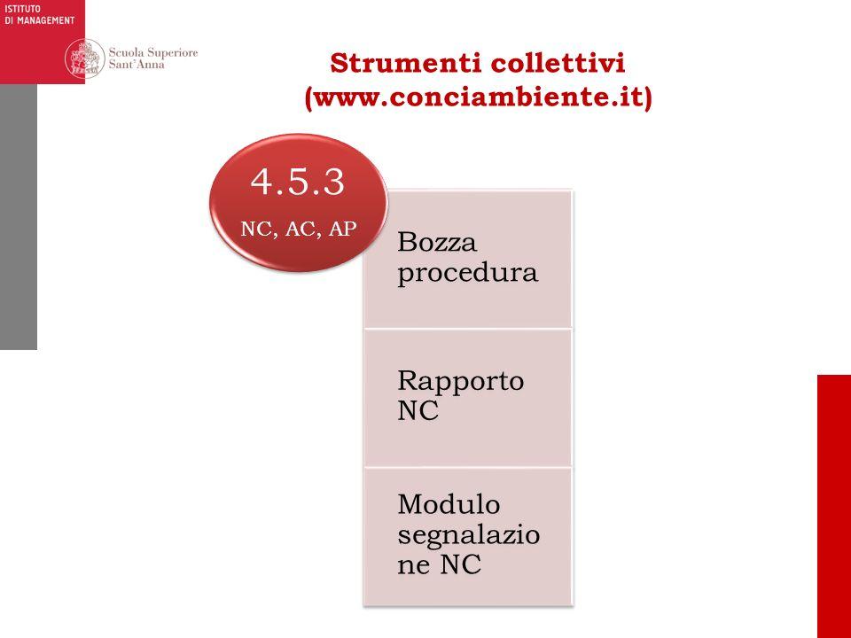 Strumenti collettivi (www.conciambiente.it) Bozza procedura Rapporto NC Modulo segnalazio ne NC 4.5.3 NC, AC, AP