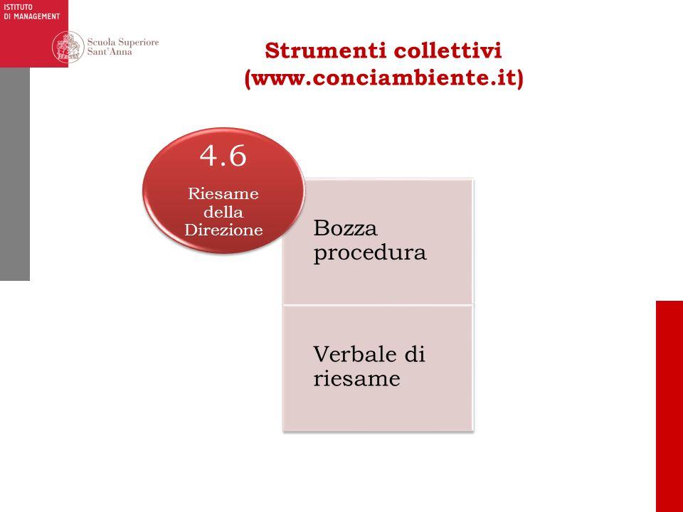 Strumenti collettivi (www.conciambiente.it) Bozza procedura Verbale di riesame 4.6 Riesame della Direzione