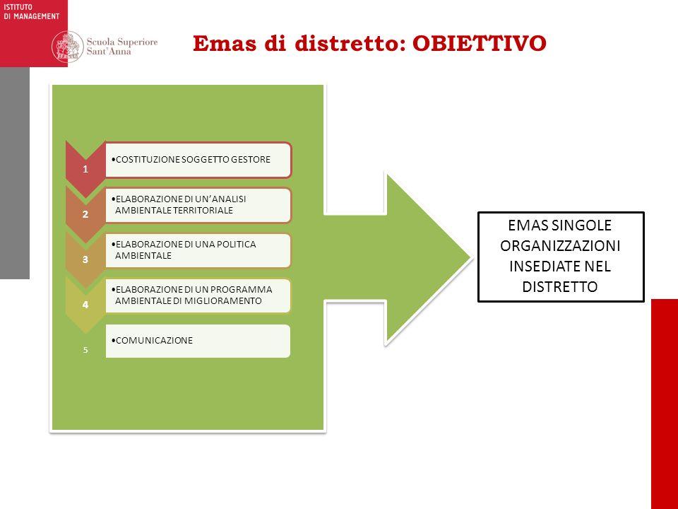 60 Semplificazioni citate nella Posizione EMAS distretti