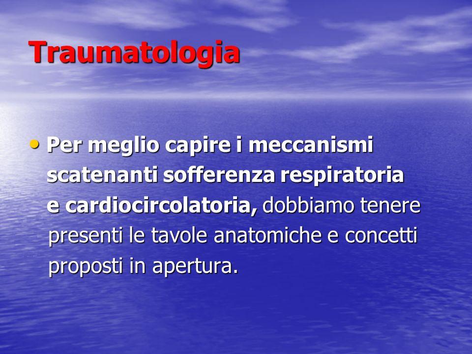 Traumatologia Per meglio capire i meccanismi Per meglio capire i meccanismi scatenanti sofferenza respiratoria scatenanti sofferenza respiratoria e ca