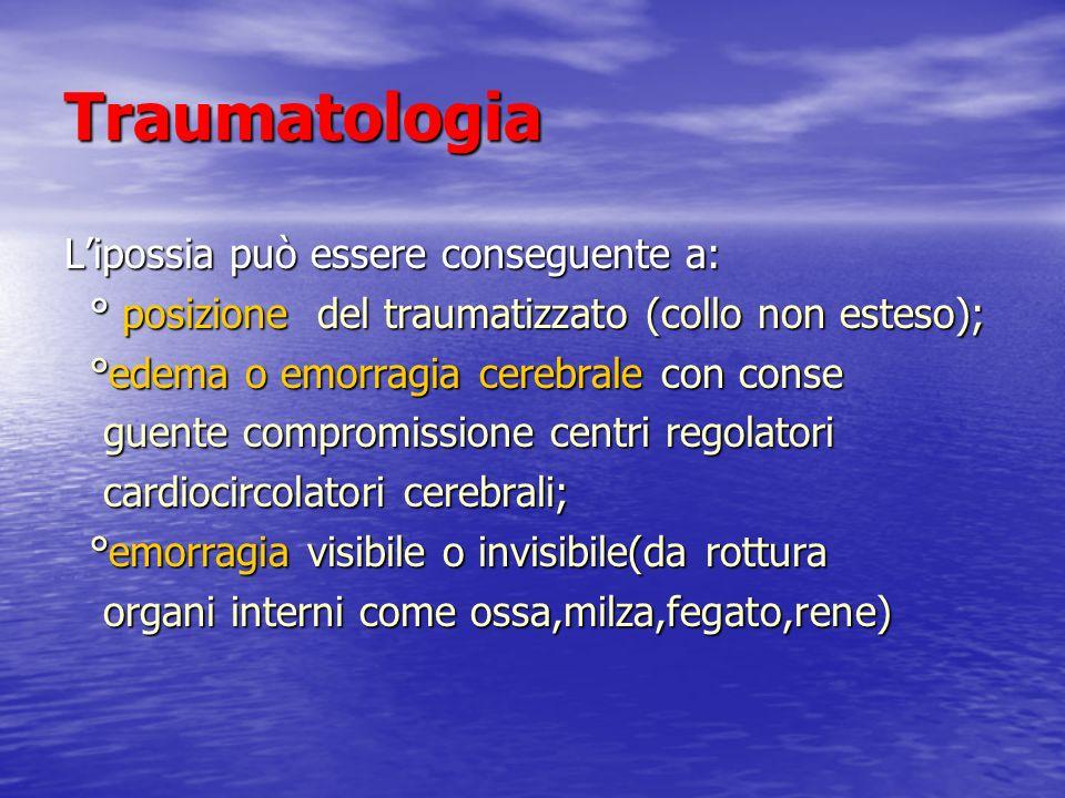 Traumatologia Lipossia può essere conseguente a: ° posizione del traumatizzato (collo non esteso); ° posizione del traumatizzato (collo non esteso); °