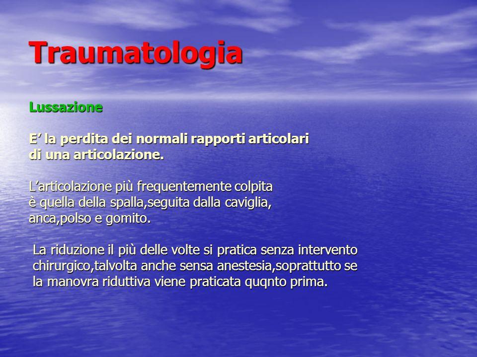 Traumatologia Lussazione E la perdita dei normali rapporti articolari di una articolazione. Larticolazione più frequentemente colpita è quella della s