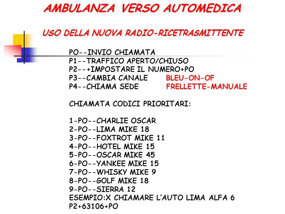 AMBULANZA VERSO AUTOMEDICA USO DELLA NUOVA RADIO-RICETRASMITTENTE PO--INVIO CHIAMATA P1--TRAFFICO APERTO/CHIUSO P2--+IMPOSTARE IL NUMERO+PO BLEU-ON-OF