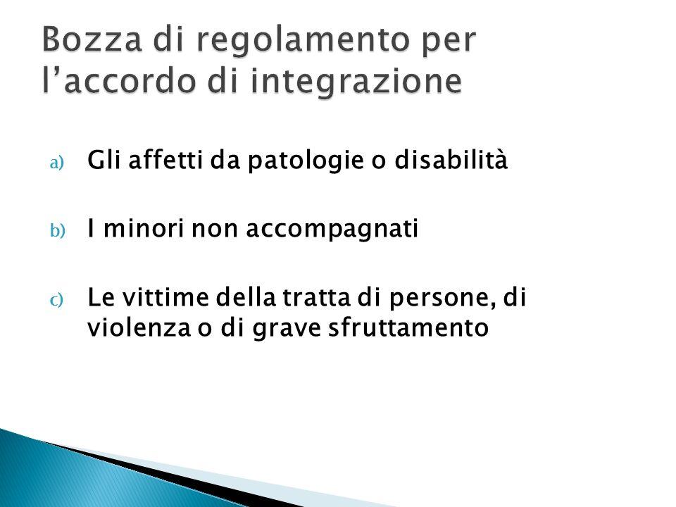 a) Gli affetti da patologie o disabilità b) I minori non accompagnati c) Le vittime della tratta di persone, di violenza o di grave sfruttamento