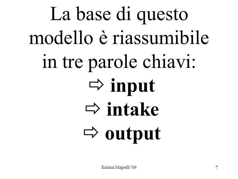 Emma Mapelli '097 La base di questo modello è riassumibile in tre parole chiavi: input intake output