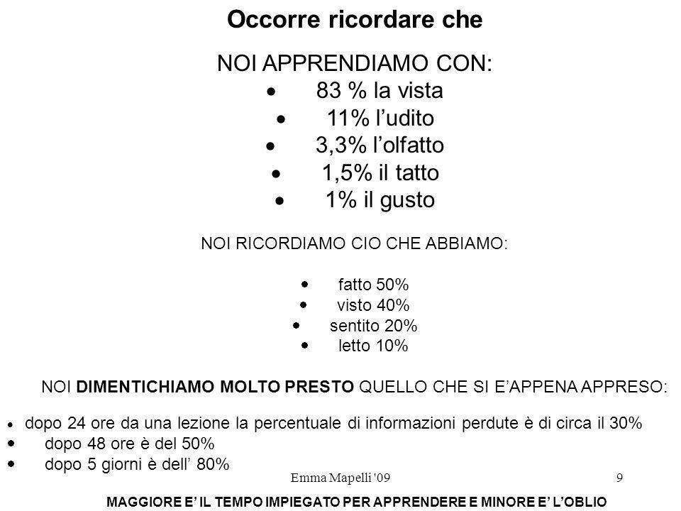Emma Mapelli '099 Occorre ricordare che NOI APPRENDIAMO CON: 83 % la vista 11% ludito 3,3% lolfatto 1,5% il tatto 1% il gusto NOI RICORDIAMO CIO CHE A
